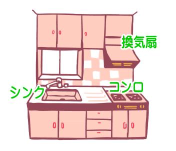 キッチン台所ハウスクリーニング